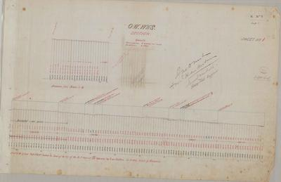 Oamaru Waterworks Section. Sheet number 1 [Black Point Section].