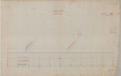 Oamaru Waterworks Section. Sheet number 3 [Black Point Section].