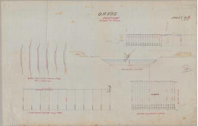 Oamaru Waterworks Sections River to Pond. Sheet number 3 [Black Point Section]