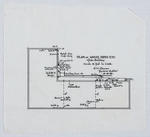 Plan of Waste Pipes Etc. Globe Building